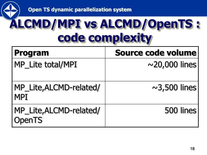 ALCMD/MPI vs ALCMD/OpenTS :