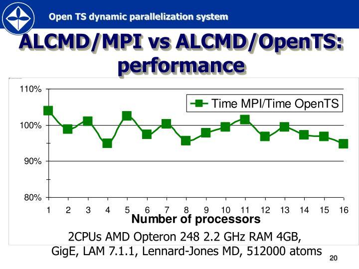ALCMD/MPI vs ALCMD/OpenTS: