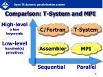 comparison t system and mpi