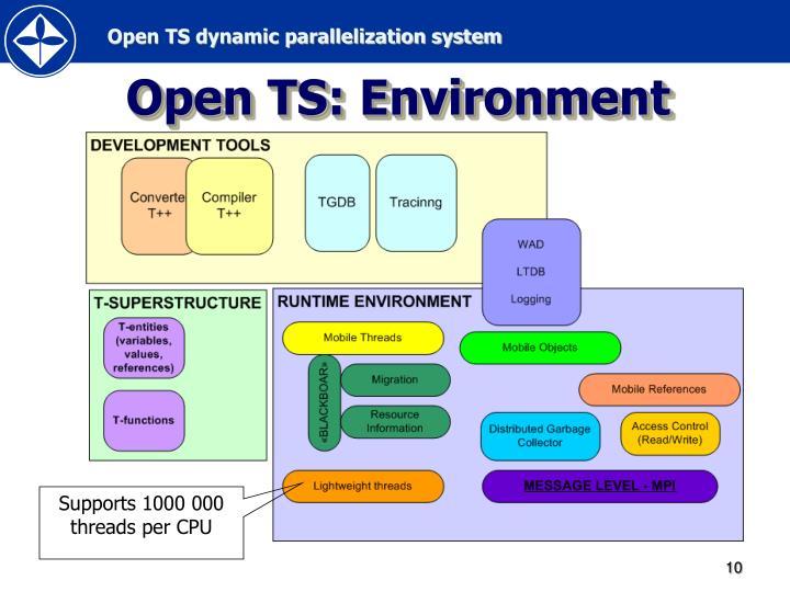 Open TS