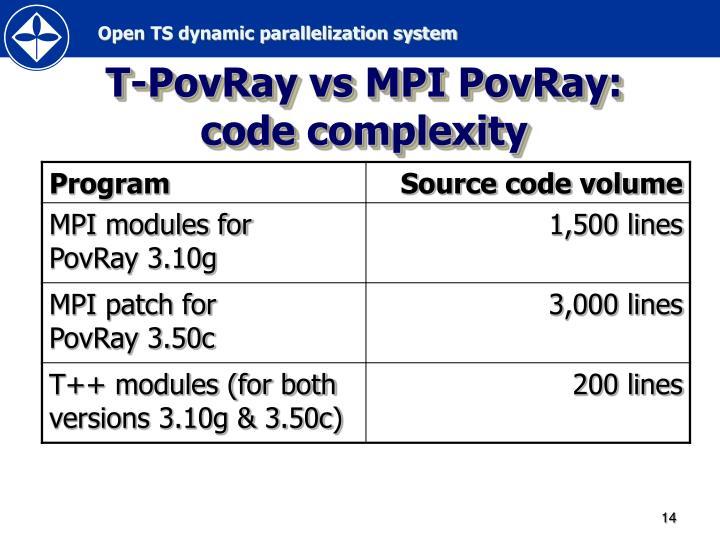 T-PovRay vs MPI PovRay: