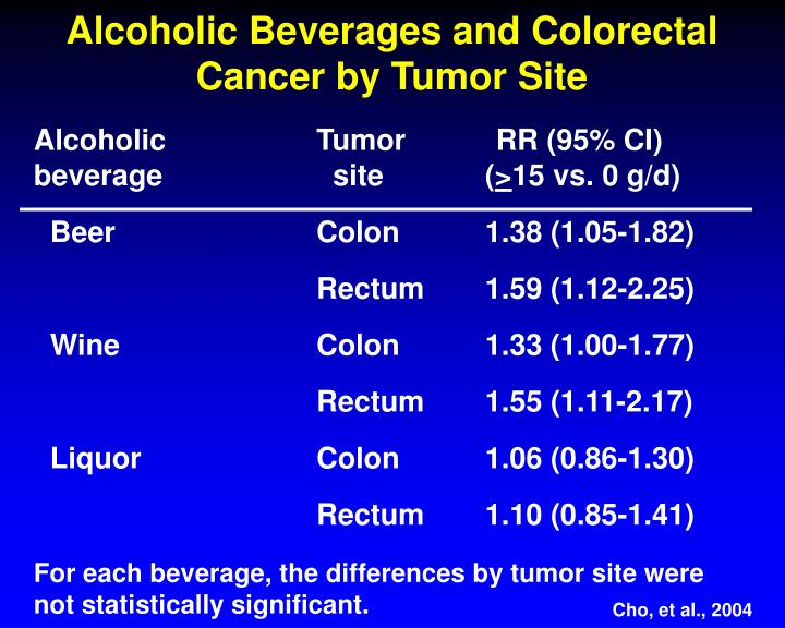 Alcoholic Beverages and Colorectal Cancer by Tumor Site