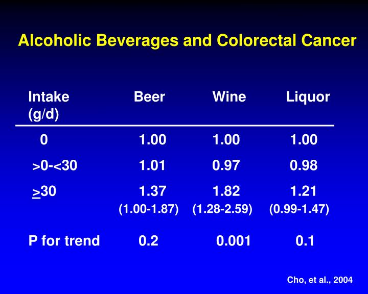 Alcoholic Beverages and Colorectal Cancer