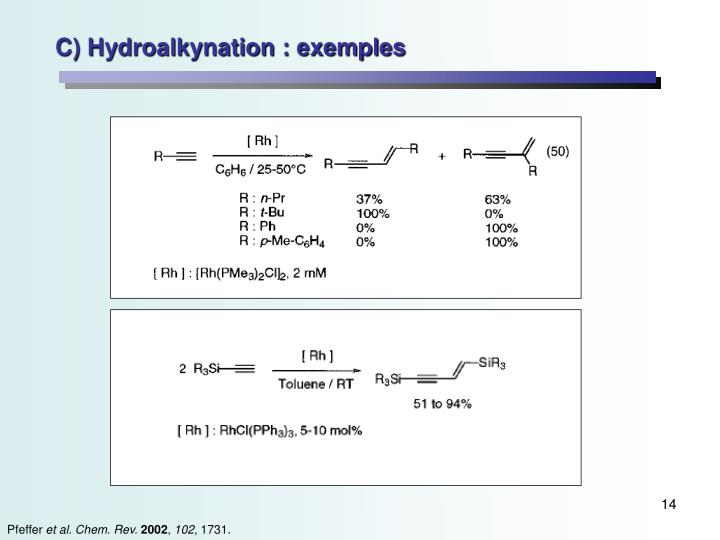 C) Hydroalkynation : exemples