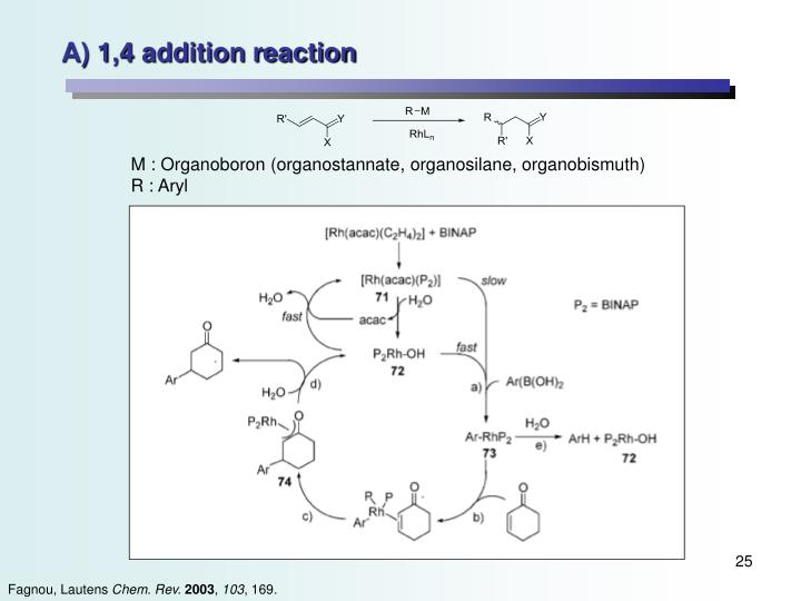 A) 1,4 addition reaction