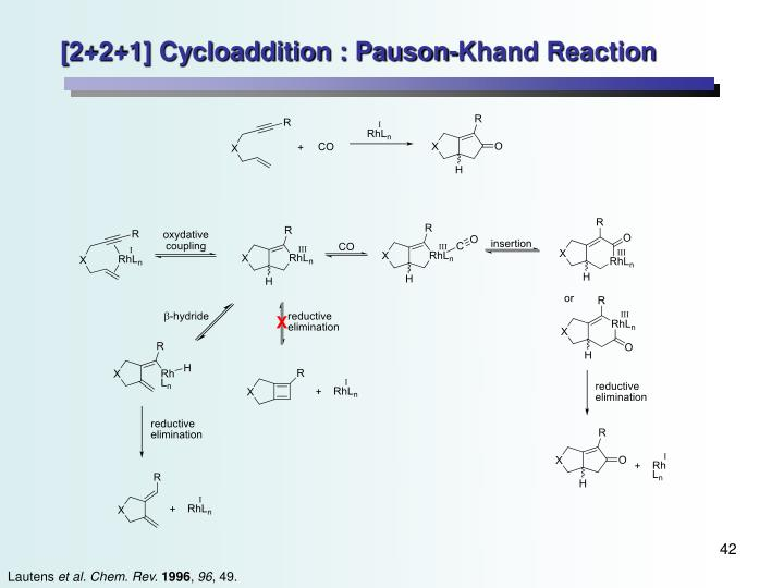 [2+2+1] Cycloaddition : Pauson-Khand Reaction