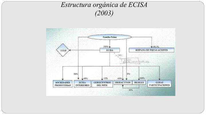 Estructura orgánica de ECISA (2003)