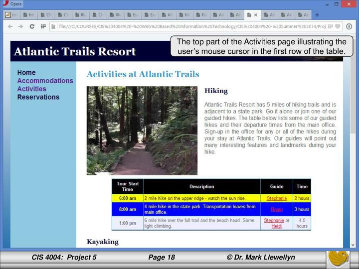 The top part of the Activities page illustrating the user's mouse cursor in the first row of the table.