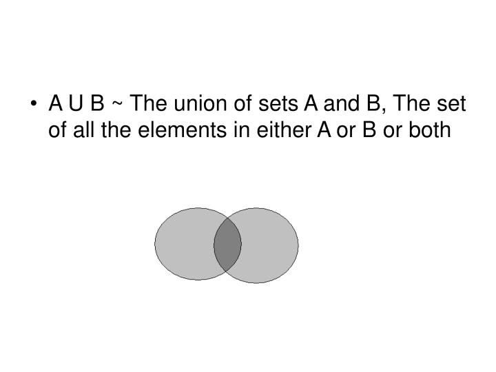 A U B ~ The union of sets A and B, The set of all the elements in either A or B or both