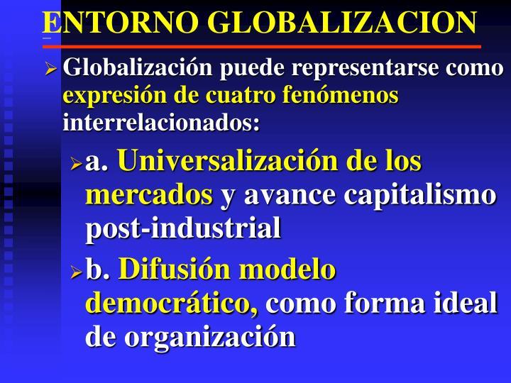 ENTORNO GLOBALIZACION