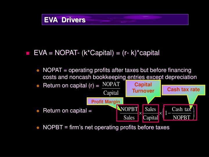 EVA  Drivers