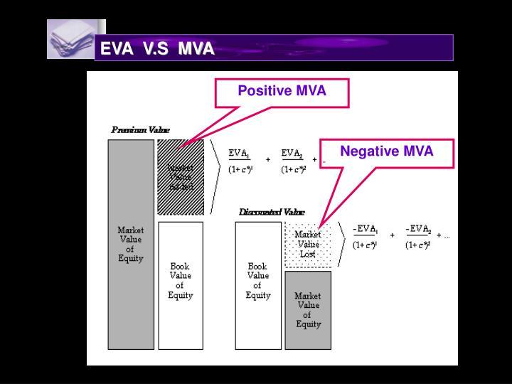 EVA  V.S  MVA