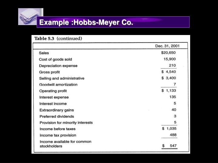 Example :Hobbs-Meyer Co.