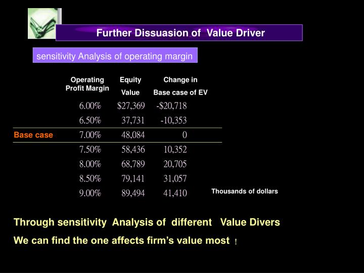Further Dissuasion of  Value Driver