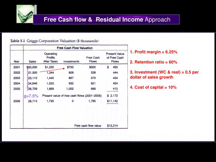 Free Cash flow &  Residual Income