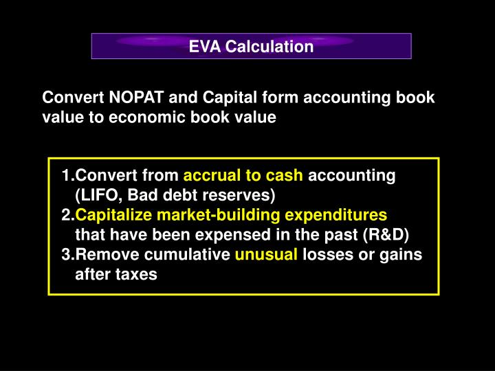 EVA Calculation