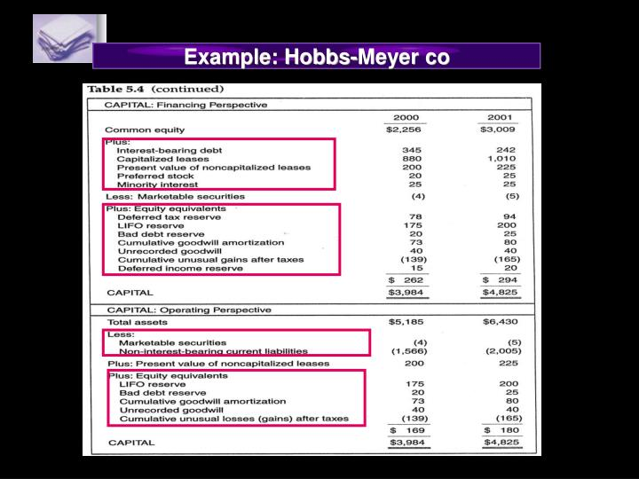 Example: Hobbs-Meyer co