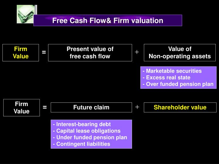 Free Cash Flow& Firm valuation