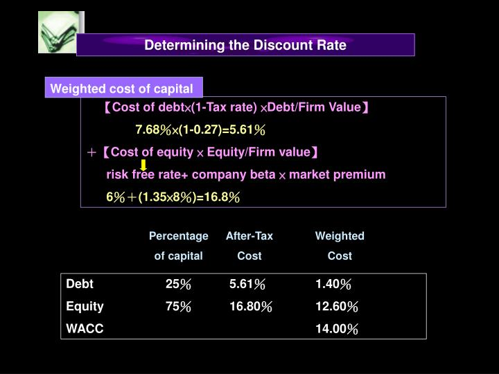 Determining the Discount Rate
