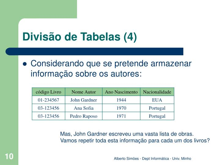 Divisão de Tabelas (4)