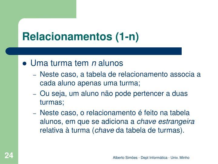 Relacionamentos (1-n)