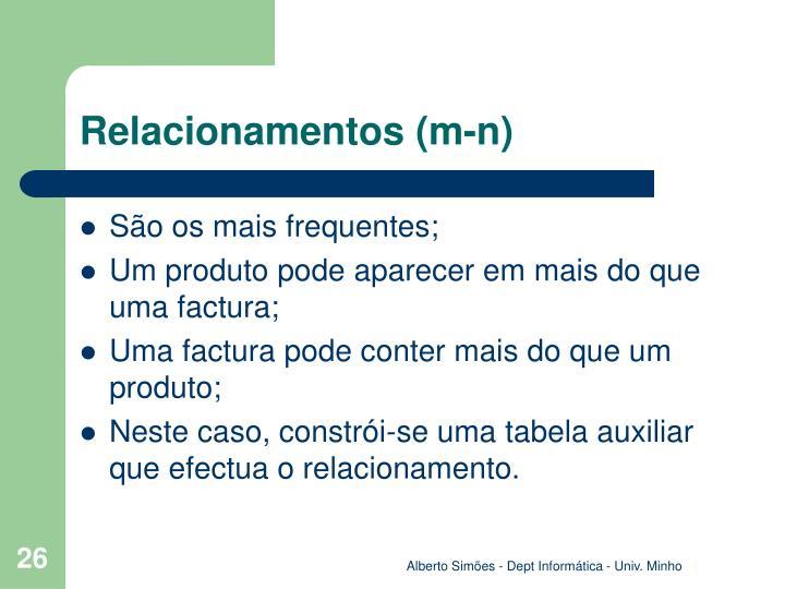 Relacionamentos (m-n)