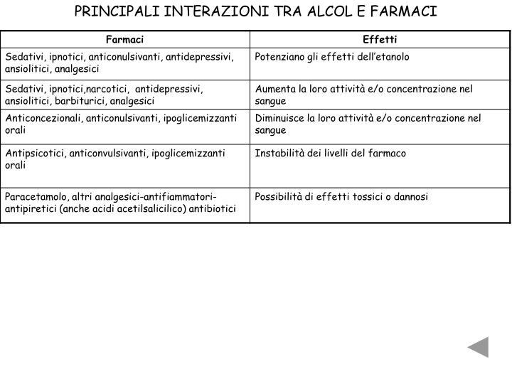 PRINCIPALI INTERAZIONI TRA ALCOL E FARMACI