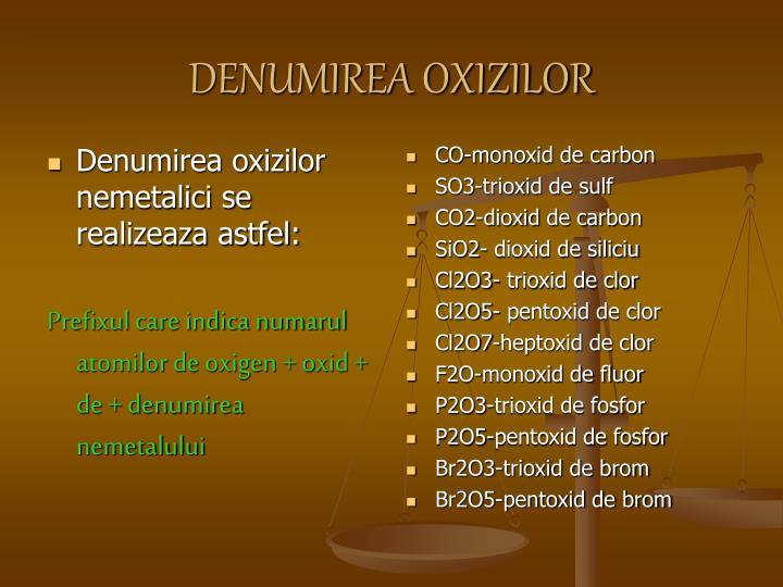 DENUMIREA OXIZILOR