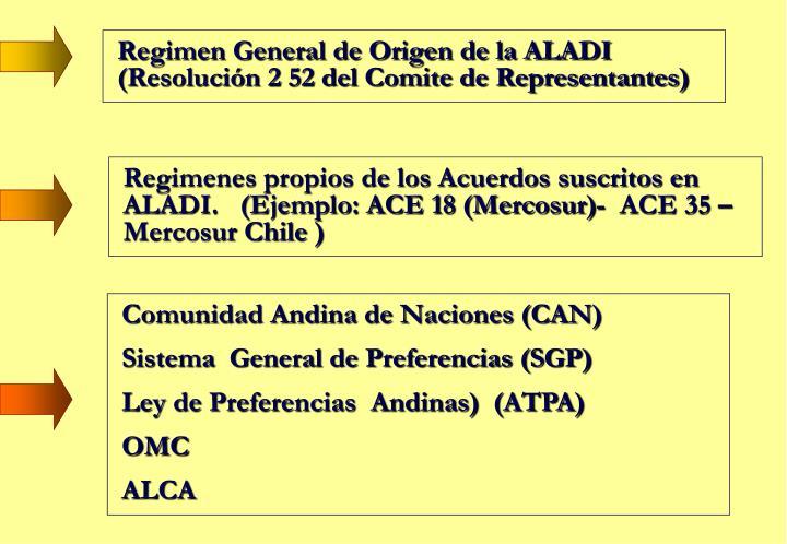 Regimen General de Origen de la ALADI (Resolución 2 52 del Comite de Representantes)
