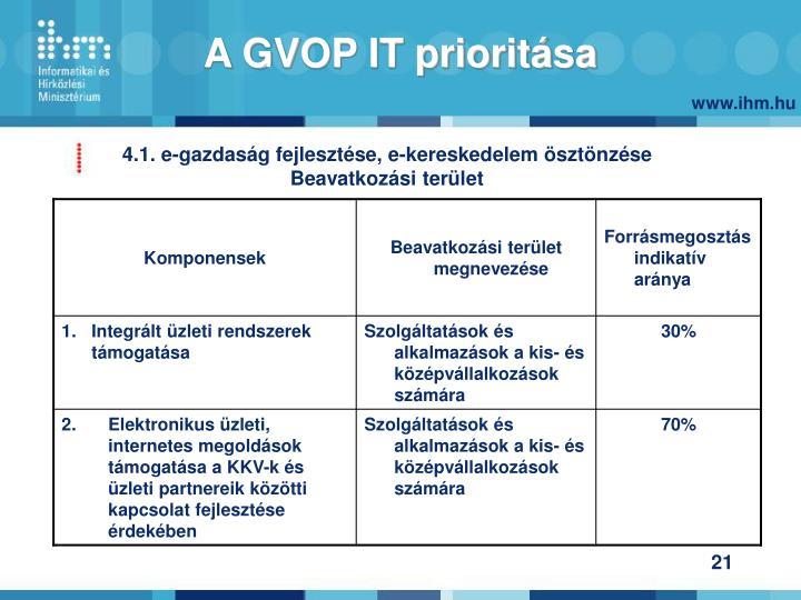 A GVOP IT prioritása
