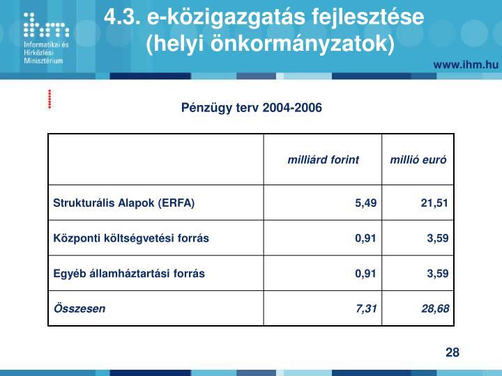 Pénzügy terv 2004-2006