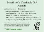 benefits of a charitable gift annuity