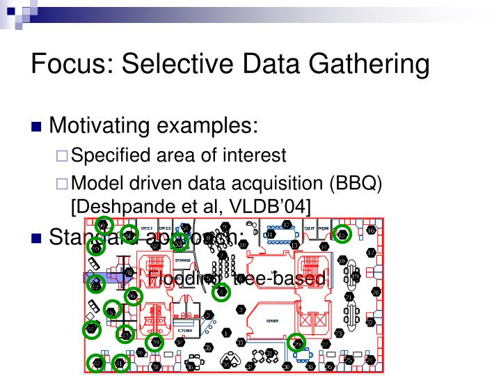 Focus selective data gathering