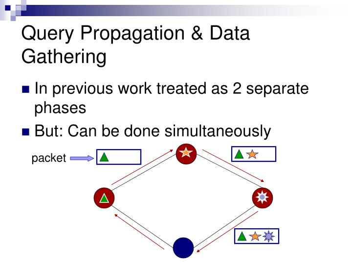 Query Propagation & Data Gathering