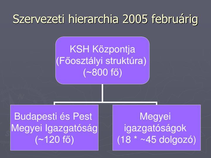 Szervezeti hierarchia 2005 februárig