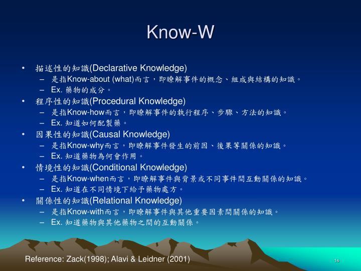 Know-W