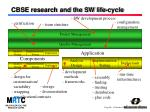 cbse research and the sw life cycle