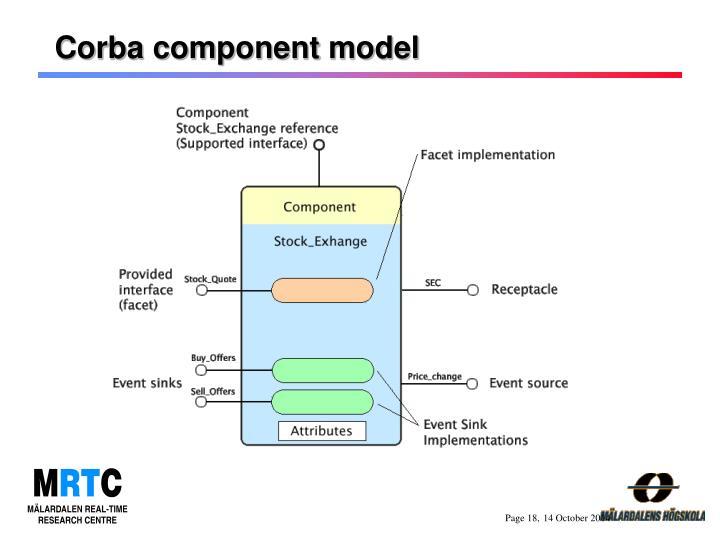 Corba component model