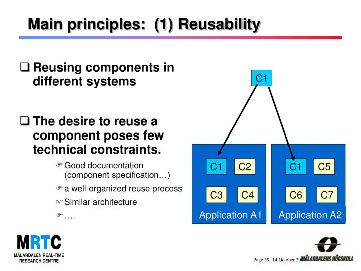 Main principles:  (1) Reusability