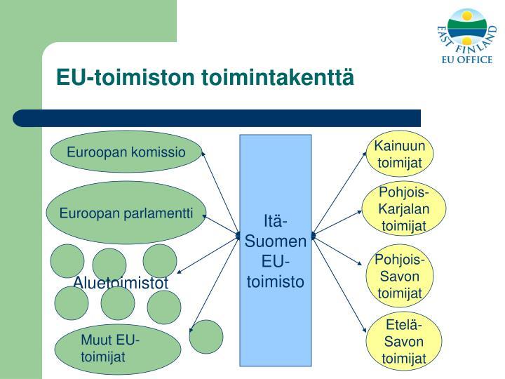 EU-toimiston toimintakenttä