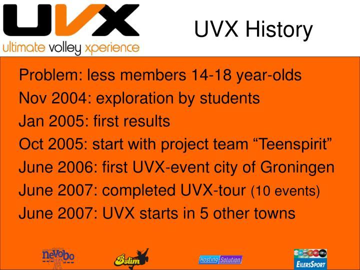 UVX History