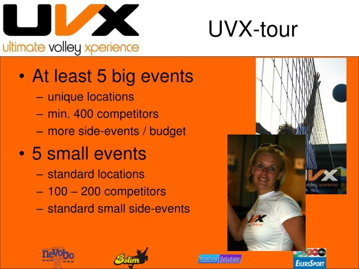 UVX-tour