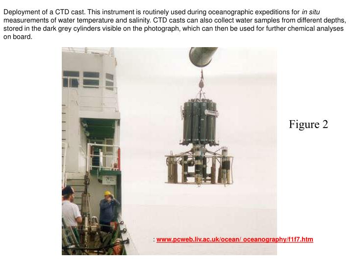 Deployment of a CTD cast. This instrument is routinely used during oceanographic expeditions for