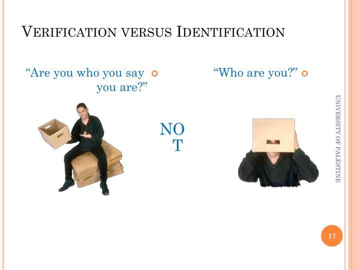 Verification versus Identification