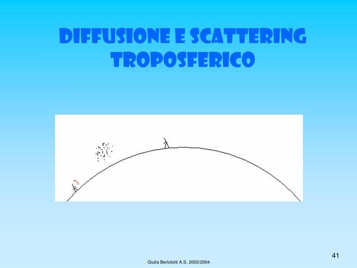 Diffusione e scattering troposferico