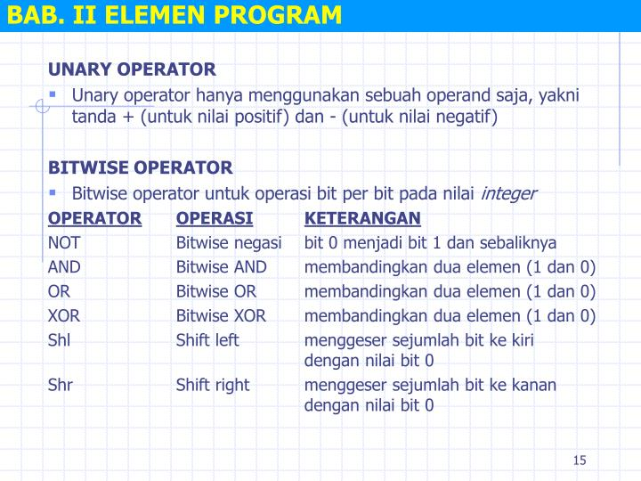 BAB. II ELEMEN PROGRAM