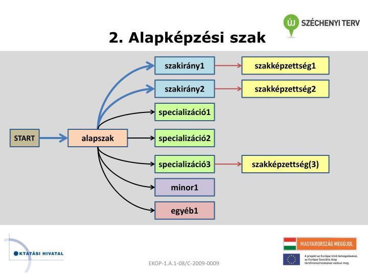 2. Alapképzési