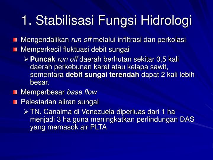1. Stabilisasi Fungsi Hidrologi