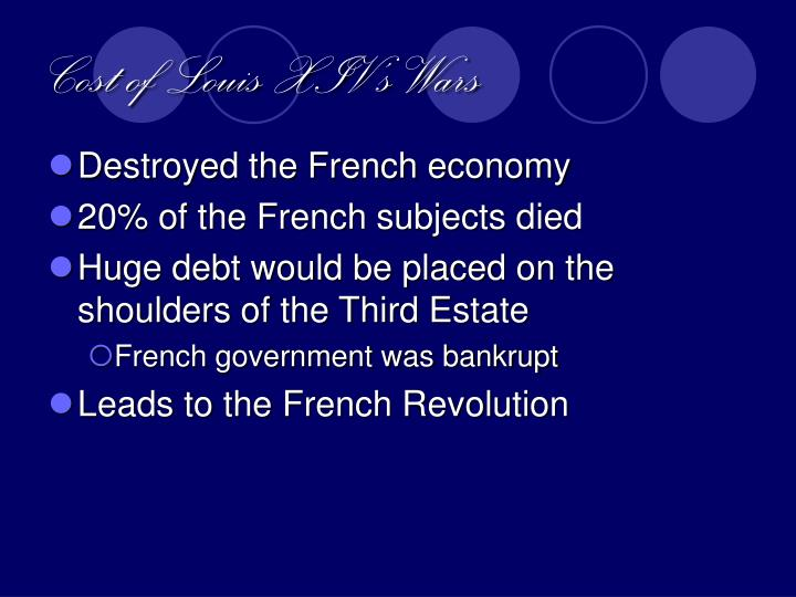 Cost of Louis XIV's Wars