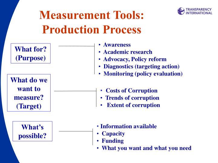 Measurement Tools: